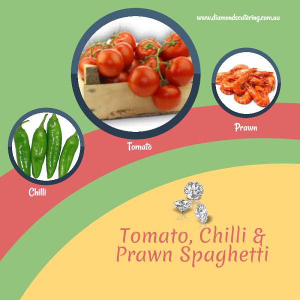 tomato,chilli & prawn